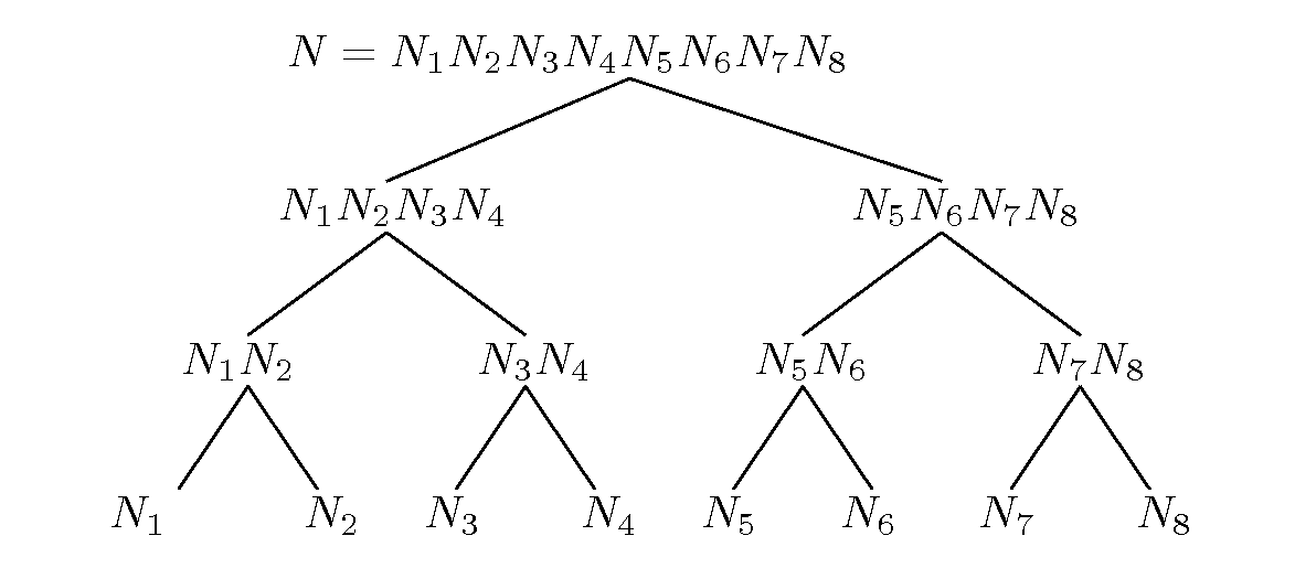 Factoring rsa moduli part i windows on theory as 1958 and many applications of product trees in computational number theory see dan bernsteins survey fast multiplication and its applications publicscrutiny Image collections