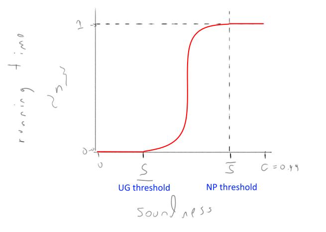 ug_graph