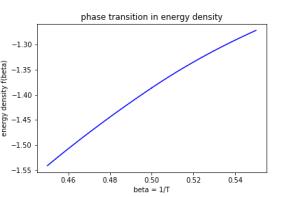 energy-density-zoom