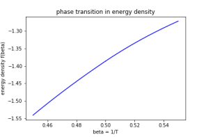 energy-density-zoom