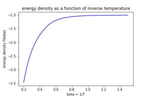 energy-density