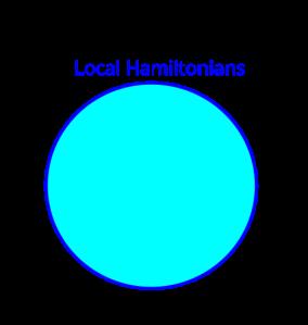 circle_diagram0