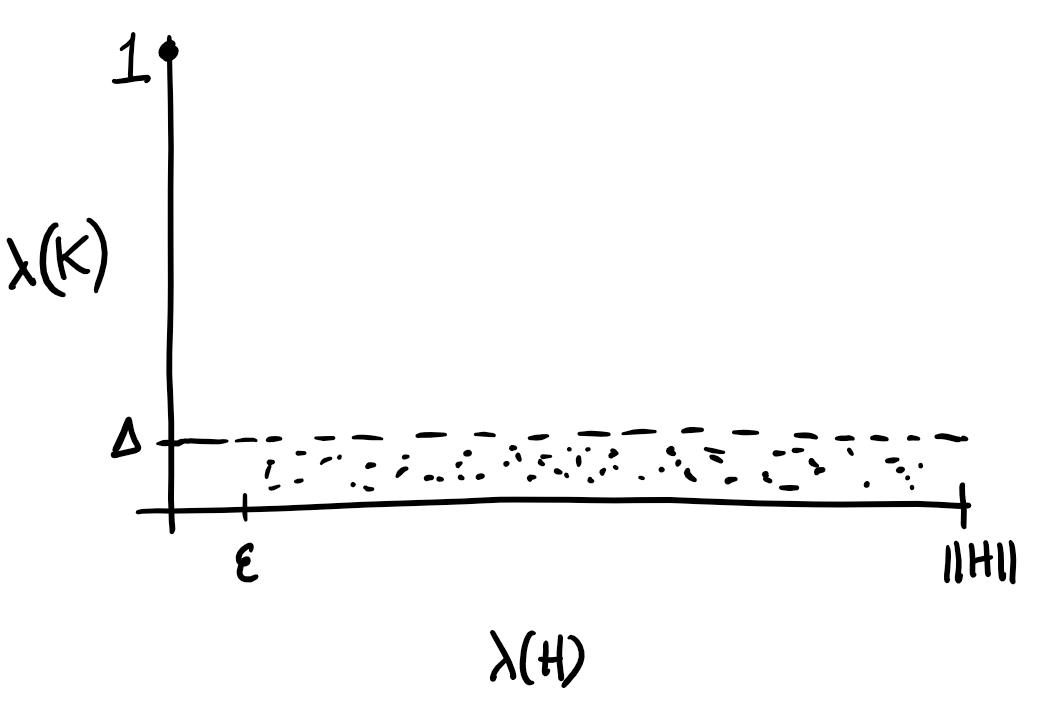 spectrum-plot